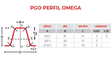 https://www.pladur.com.ar/wp-content/uploads/2019/10/PLADUR-PGO-OMEGA-OK.jpg